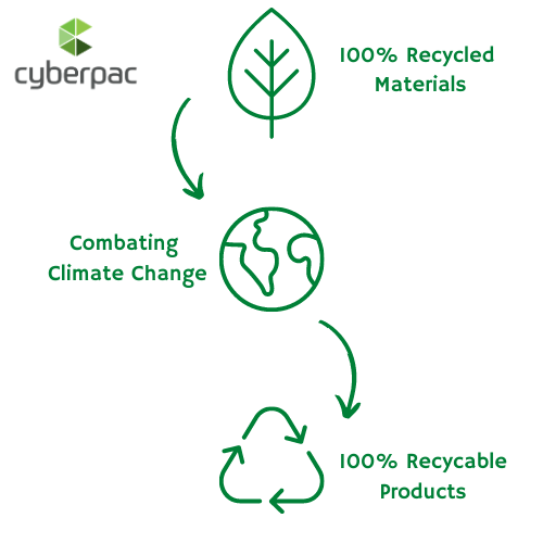 National Earth Day - Our Products